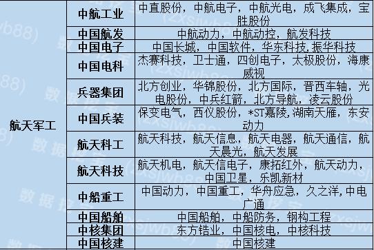 国企混改最全名单!混改力度或超预期(附股)